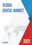 Global Dental Market Size Status and Forecast 2021 2027