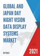Global and Japan Day Night Vision Data Display Systems Market Size Status and Forecast 2021 2027