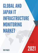 Global and Japan IT Infrastructure Monitoring Market Size Status and Forecast 2021 2027