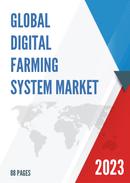 Global Digital Farming System Market Size Status and Forecast 2021 2027