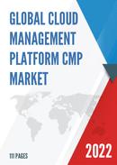 Global Cloud Management Platform CMP Market Size Status and Forecast 2021 2027