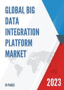 Global Big Data Integration Platform Market Size Status and Forecast 2021 2027