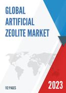 China Artificial Zeolite Market Report Forecast 2021 2027