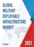 Global Military Deployable Infrastructure Market Size Manufacturers Supply Chain Sales Channel and Clients 2021 2027
