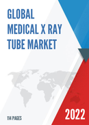 Global Medical X Ray Tube Market Size Manufacturers Supply Chain Sales Channel and Clients 2021 2027