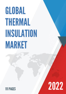 Global and China Thermal Insulation Market Insights Forecast to 2027