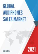 Global Audiphones Sales Market Report 2021
