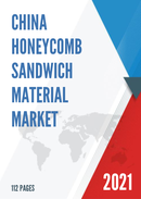 China Honeycomb Sandwich Material Market Report Forecast 2021 2027