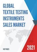 Global Textile Testing Instruments Sales Market Report 2021