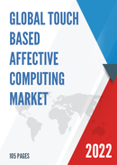 Global Touch Based Affective Computing Market Size Status and Forecast 2021 2027