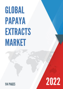 Global and United States Papaya Extracts Market Insights Forecast to 2027