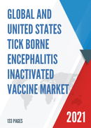Global and United States Tick borne Encephalitis Inactivated Vaccine Market Insights Forecast to 2027