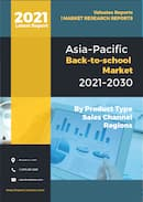 Asia Pacific Back to school Market
