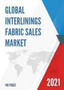 Global Interlinings Fabric Sales Market Report 2021