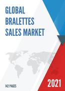 Global Bralettes Sales Market Report 2021