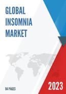 Global Insomnia Market Size Status and Forecast 2021 2027