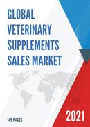 Global Veterinary Supplements Sales Market Report 2021