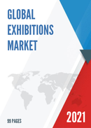 Global Exhibitions Market Size Status and Forecast 2021 2027