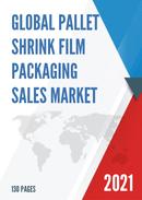 Global Pallet Shrink Film Packaging Sales Market Report 2021