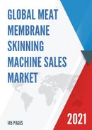 Global Meat Membrane Skinning Machine Sales Market Report 2021