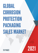 Global Corrosion Protection Packaging Sales Market Report 2021