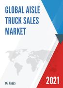 Global Aisle Truck Sales Market Report 2021