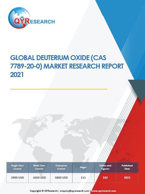 Global deuterium oxide Market Research Report 2021