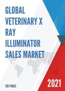 Global Veterinary X Ray Illuminator Sales Market Report 2021