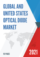 Global and United States Optical Diode Market Insights Forecast to 2027