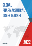 Global and United States Pharmaceutical Dryer Market Insights Forecast to 2027