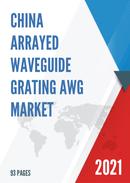 China Arrayed Waveguide Grating AWG Market Report Forecast 2021 2027