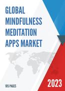 Global Mindfulness Meditation Apps Market Size Status and Forecast 2021 2027