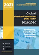 Interactive Whiteboard IWB Market by Offering Hardware and Software Form Factor Fixed and Portable Screen Size Less than 50 Inch 50 Inch to 70 Inch 71 Inch to 90 Inch and Greater than 90 Inch Technology Infrared Resistive Capacitive Electromagnetic and Others and End user Education Healthcare Retail Corporate and Others Global Opportunity Analysis and Industry Forecast 2021 to 2030