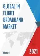 Global In flight Broadband Market Size Status and Forecast 2021 2027