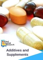 Acidity Regulators Market by Product Citric Acid Phosphoric Acid Acetic Acid Maleic Acid and Lactic Acid and Application Beverages Sauces Condiments and Dressings Processed Food Bakery and Confectionery Global Opportunity Analysis and Industry Forecast 2014 2022