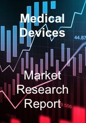 Global Hospital bassinets Market Report 2019 Market Size Share Price Trend and Forecast