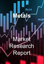 Global Long Type Monel Alloy Market Report 2019 Market Size Share Price Trend and Forecast