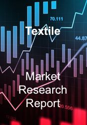 Global Worsted Weight Yarn Market Report 2019 Market Size Share Price Trend and Forecast