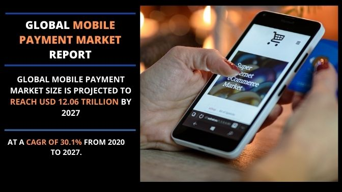 mobile payment market size