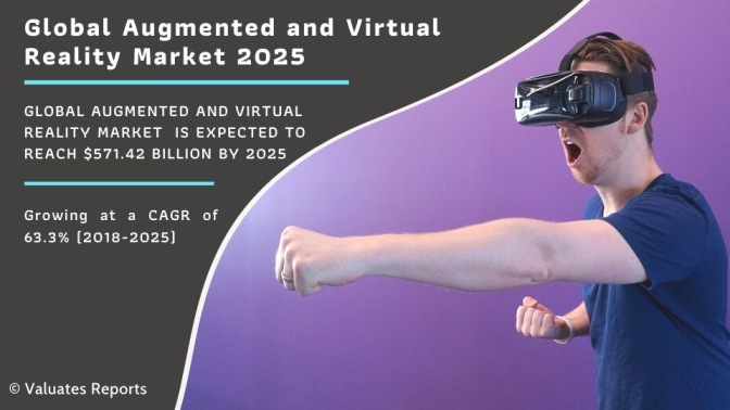 AR and VR Market Analysis, Growth, Share,Trends and Forecast (2017 – 2025)