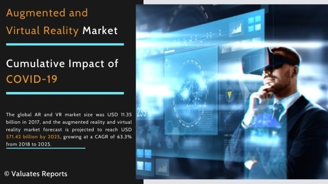 Augmented Reality and Virtual Reality Market Size 2025, Share, Industry Analysis, Forecast, Trends