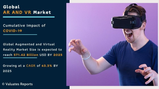 ar and vr market size, share, growth and industry analysis report 2025
