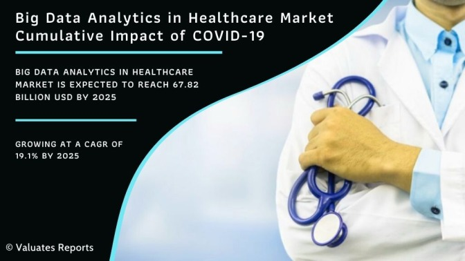 Big Data Analytics in Healthcare Market Size, Share, Trends and Forecast 2025