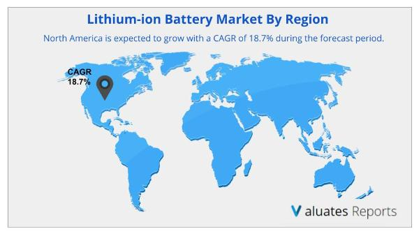 Lithium-ion Battery Market by Regions