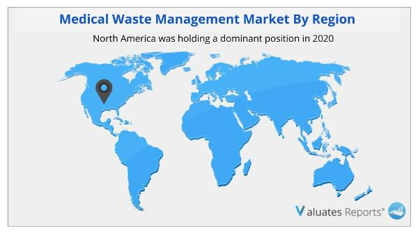 Medical Waste Management Market By Region