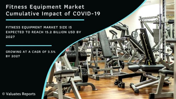 Fitness Equipment Market Size, Share, Trends and Forecast 2027