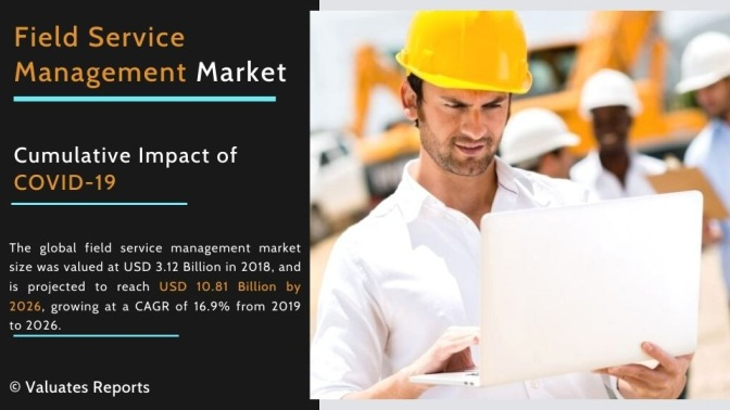 Field Service Management Market Size, Share, Trends, Growth, Future Forecast 2026