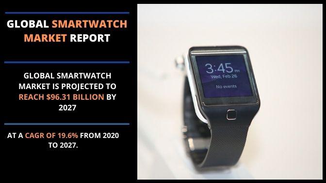 smartwatch market size