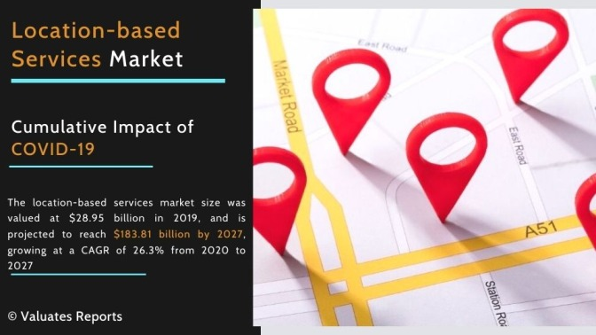 Location-Based Services Market Size, Share, Trends, Growth, Industry Analysis 2027