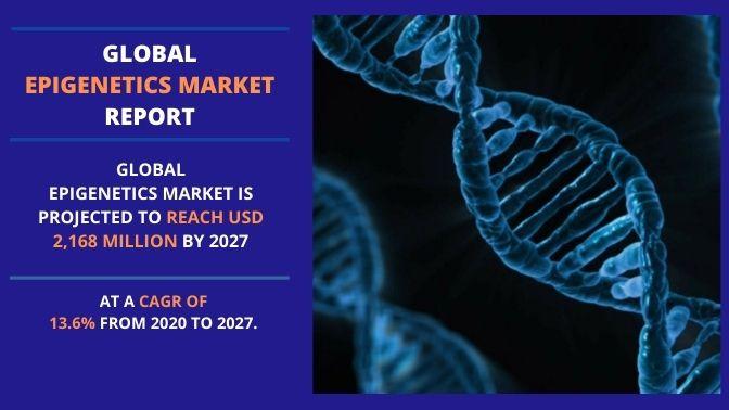 Epigenetics Market